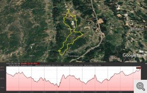 percurso 10 kms 1