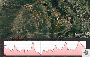 percurso 35kms 1